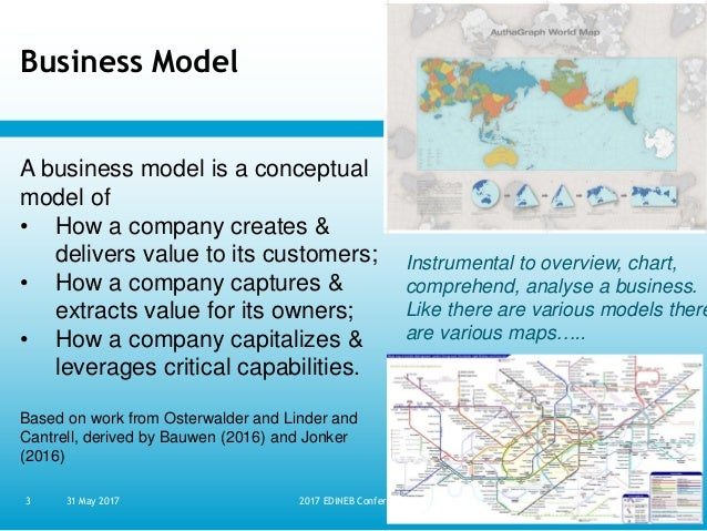 Sharing Experiences On Embedding Social Enterprise Design And Analysis In A Business School Curriculum Slide 3