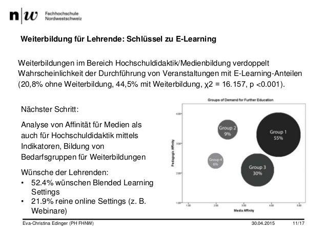 30.04.2015Eva-Christina Edinger (PH FHNW) 11/17 Weiterbildung für Lehrende: Schlüssel zu E-Learning Weiterbildungen im Ber...