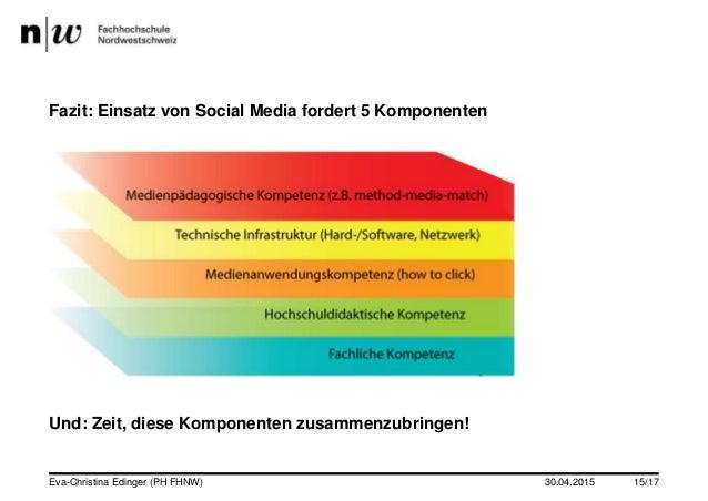 30.04.2015Eva-Christina Edinger (PH FHNW) 15/17 Fazit: Einsatz von Social Media fordert 5 Komponenten Und: Zeit, diese Kom...
