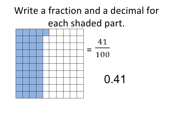 Worked example: Converting a fraction (7/8) to a decimal