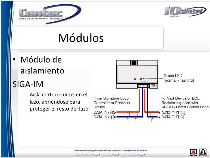 Sistemas De Seguridad Para Centros De Datos De Alta Disponibilidad