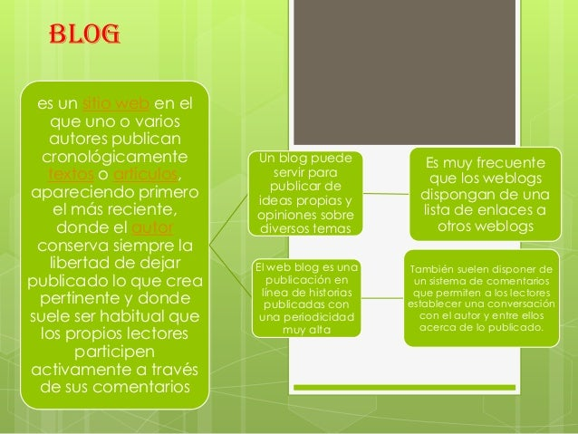 blog es un sitio web en el que uno o varios autores publican cronológicamente textos o artículos, apareciendo primero el m...