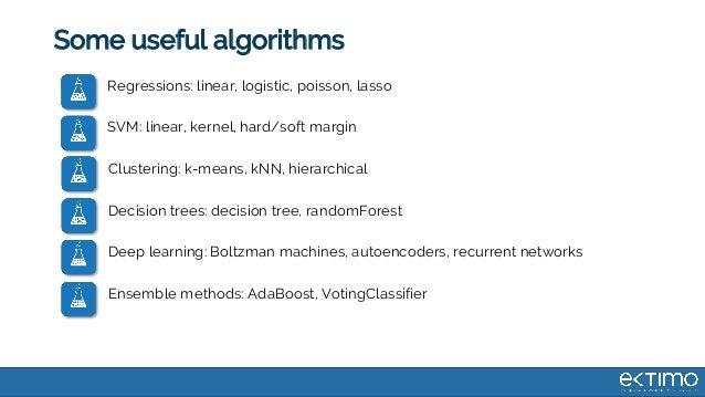 Some useful algorithms Regressions: linear, logistic, poisson, lasso SVM: linear, kernel, hard/soft margin Clustering: k-m...