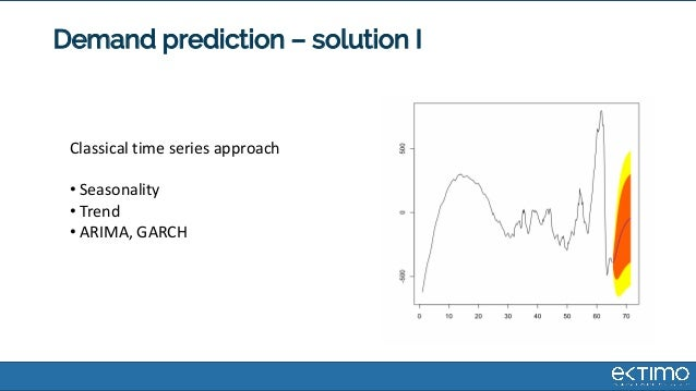 Demand prediction – solution I Classical time series approach • Seasonality • Trend • ARIMA, GARCH