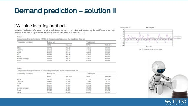 Demand prediction – solution II Machine learning methods source: Application of machine learning techniques for supply cha...