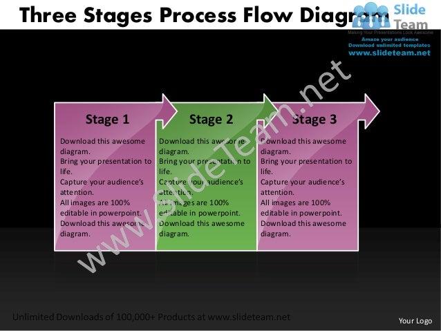 Editable Three Stages Process Flow Diagram Organization Chart Templat U2026