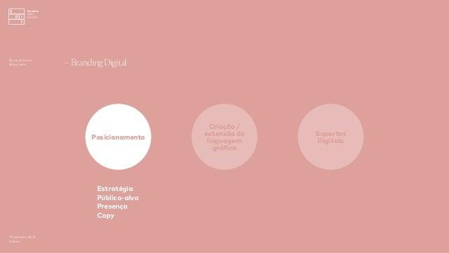 3 Setembro 2016 Lisboa —Branding Digital Posicionamento Criação / extensão da linguagem gráfica Suportes Digitais Estratég...