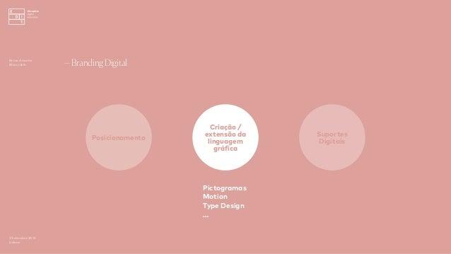 Bruno Amorim Bürocratik 3 Setembro 2016 Lisboa —Branding Digital Posicionamento Criação / extensão da linguagem gráfica Su...