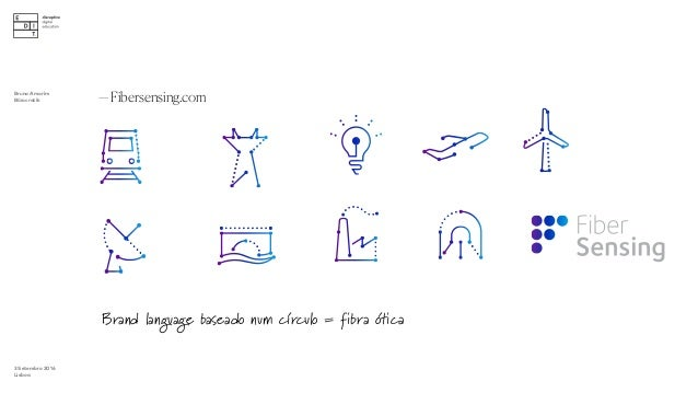 BrandMotion —Fibersensing.com 3 Setembro 2016 Lisboa Bruno Amorim Bürocratik