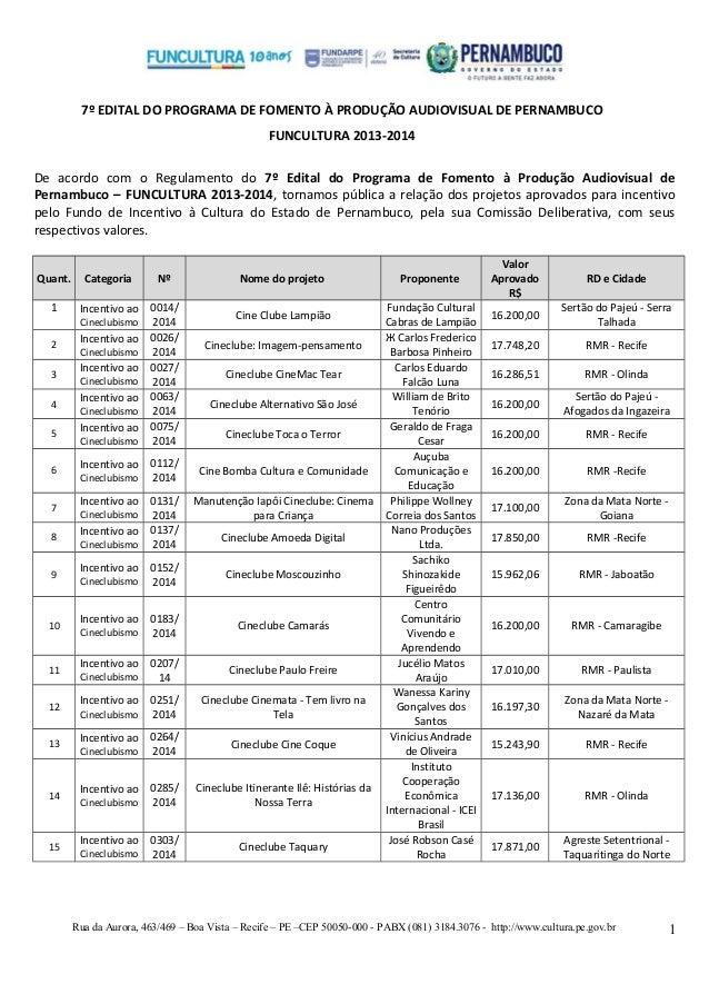 7º EDITAL DO PROGRAMA DE FOMENTO À PRODUÇÃO AUDIOVISUAL DE PERNAMBUCO FUNCULTURA 2013-2014 De acordo com o Regulamento do ...