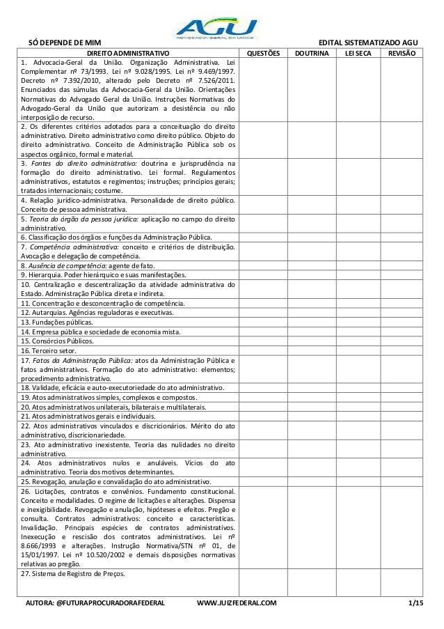 SÓ DEPENDE DE MIM EDITAL SISTEMATIZADO AGU AUTORA: @FUTURAPROCURADORAFEDERAL WWW.JUIZFEDERAL.COM 1/15 DIREITO ADMINISTRATI...