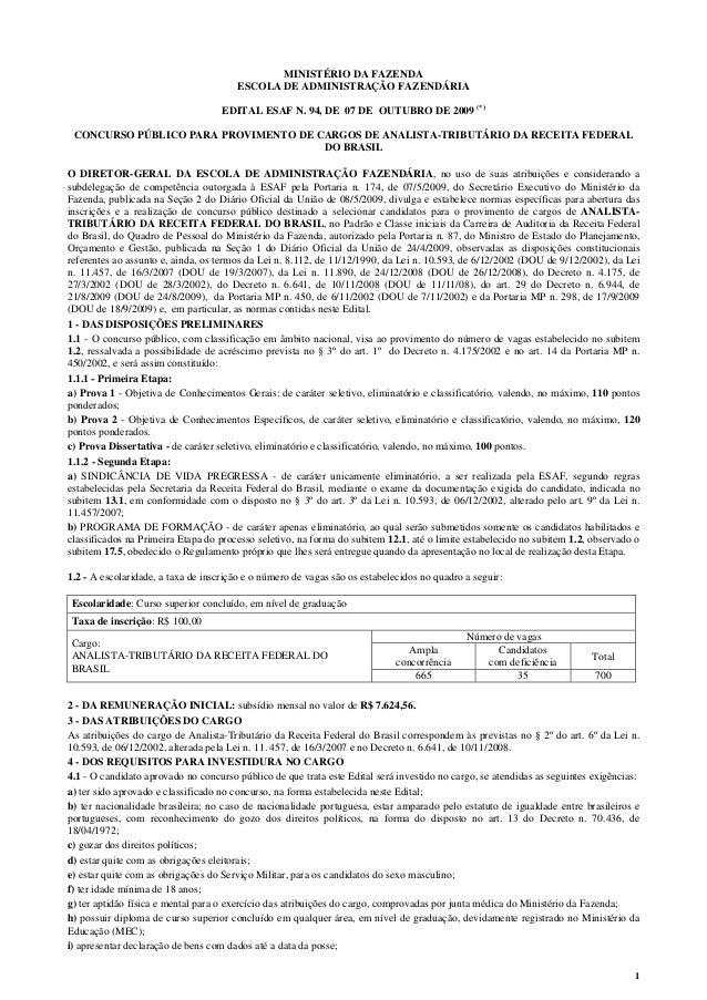 1 MINISTÉRIO DA FAZENDA ESCOLA DE ADMINISTRAÇÃO FAZENDÁRIA EDITAL ESAF N. 94, DE 07 DE OUTUBRO DE 2009 (*) CONCURSO PÚBLIC...