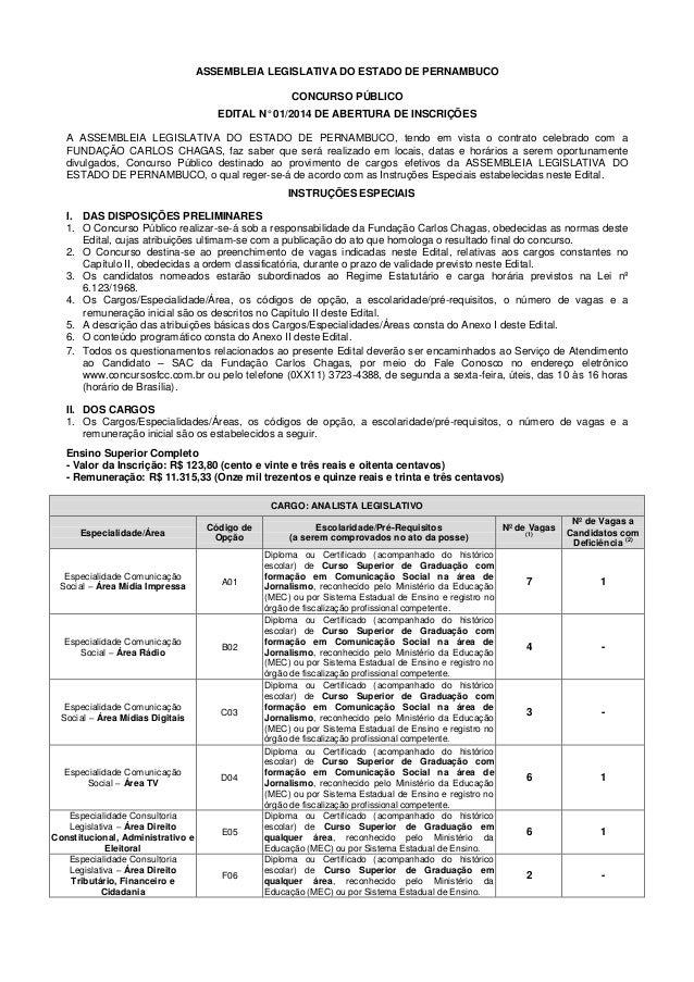 ASSEMBLEIA LEGISLATIVA DO ESTADO DE PERNAMBUCO CONCURSO PÚBLICO EDITAL N° 01/2014 DE ABERTURA DE INSCRIÇÕES A ASSEMBLEIA L...