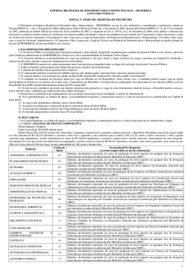 1 EMPRESA BRASILEIRA DE HEMODERIVADOS E BIOTECNOLOGIA – HEMOBRÁS CONCURSO PÚBLICO EDITAL N° 01/2013 DE ABERTURA DE INSCRIÇ...