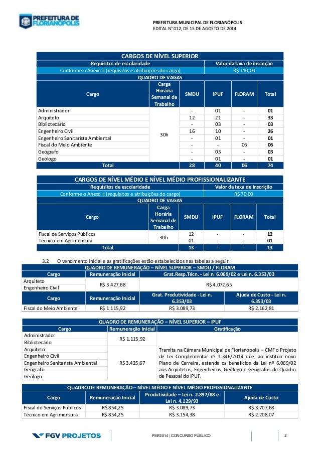 PREFEITURA MUNICIPAL DE FLORIANÓPOLIS  EDITAL N° 012, DE 15 DE AGOSTO DE 2014  PMF2014 | CONCURSO PÚBLICO 2  CARGOS DE NÍV...