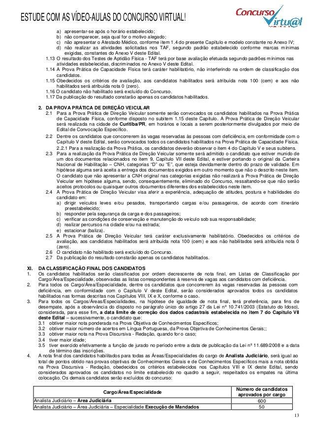 Edital concurso TRT PR 2012