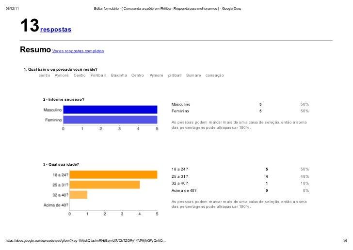 06/12/11                                         Editar formulário - [ Como anda a saúde em Piritiba - Responda para melho...