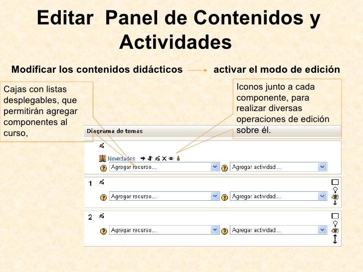 Editar  Panel de Contenidos y Actividades  Modificar los contenidos didácticos  activar el modo de edición   Cajas con lis...