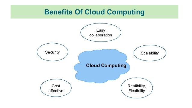 Cloud Computing Solutions  Driverlayer Search Engine. Radiology Tech Online Schools. Itil Service Catalogue Landscapers Memphis Tn. Open And Closed Systems Best Charity Websites. Online Culinary Degrees Brandon Divorce Lawyer. Medical Hair Restoration Orlando. Rose Of Sharon Assisted Living. Washington State University Online. Emergency Plumbing Atlanta Doe Single Sign On