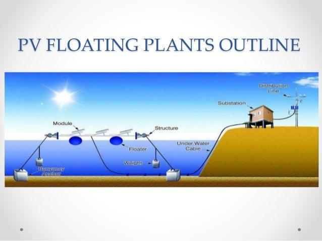Floating Solar Pv