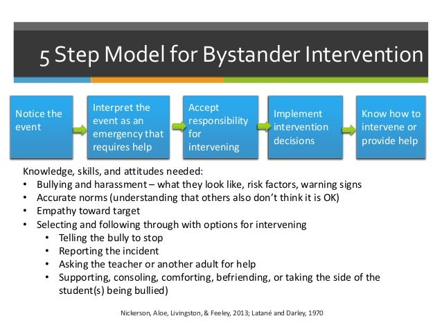 the six step model of crisis intervention 17042014 the 7 steps of crisis intervention  roberts is one of the founders of the crisis intervention model used by most clinicians today.