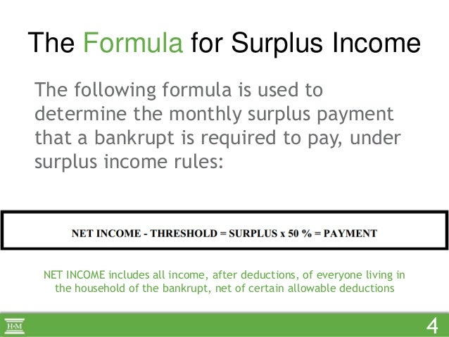 StepByStep Guide To Determining Surplus Income  Hoyes Michalos