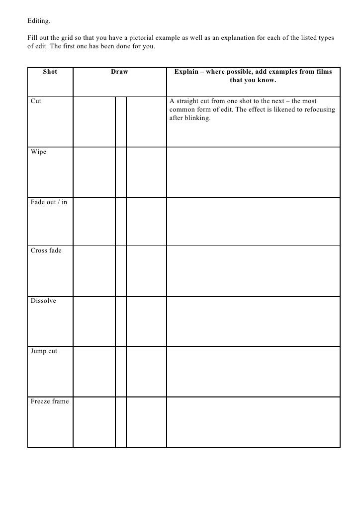 Editing.Fill out the grid so that you have a pictorial example as well as an explanation for each of the listed typesof ed...