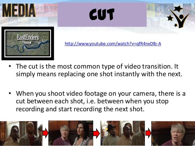 different types of editing transitions