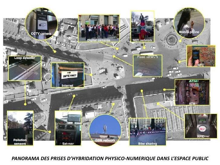 PANORAMA DES PRISES D'HYBRIDATION PHYSICO-NUMERIQUE DANS L'ESPACE PUBLIC<br />