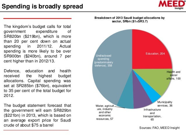Government spending on education and employment