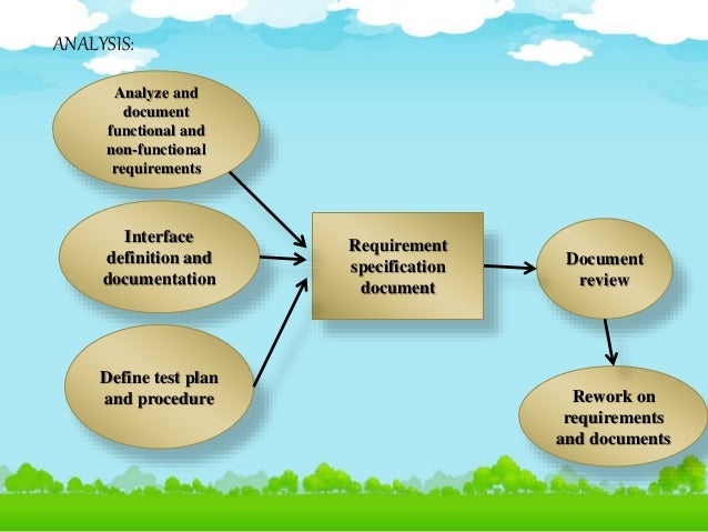 Edlc Embedded Product Development Life Cycle