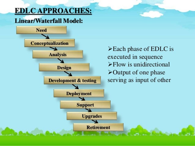 Toy Models Product : Edlc embedded product development life cycle