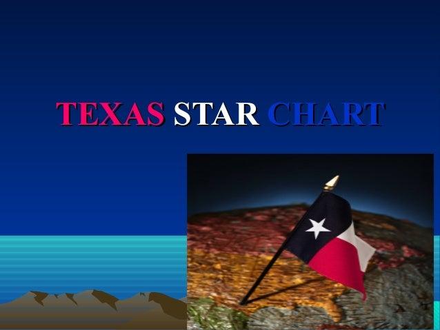 TEXASTEXAS STARSTAR CHARTCHART