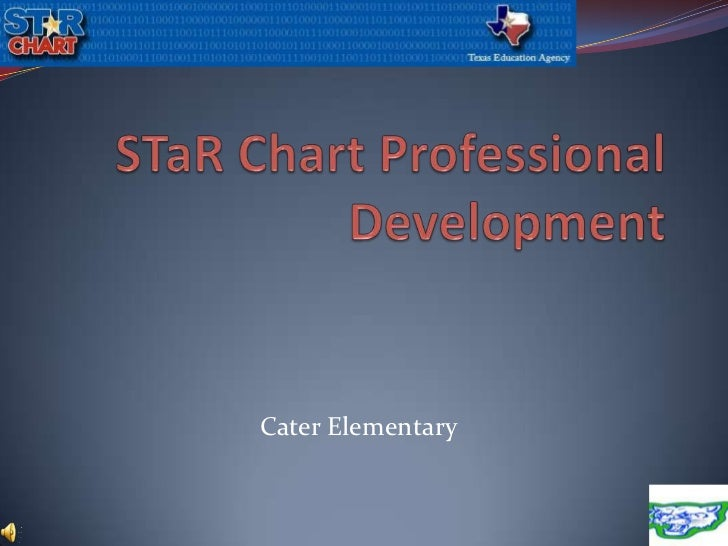 STaR Chart Professional Development<br />Cater Elementary<br />