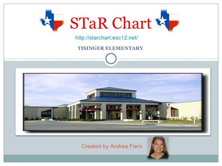 TISINGER ELEMENTARY  STaR Chart Created by Andrea Fiero http://starchart.esc12.net/