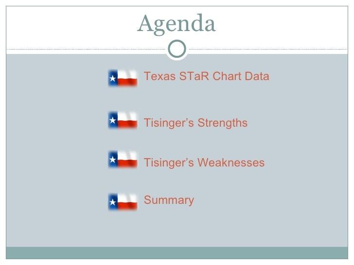 Tisinger STaR Chart Slide 2