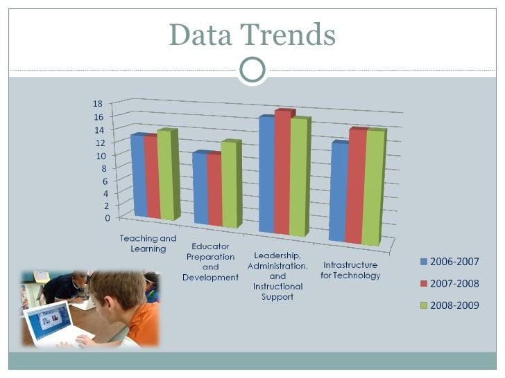 Tisinger STaR Chart Slide 3