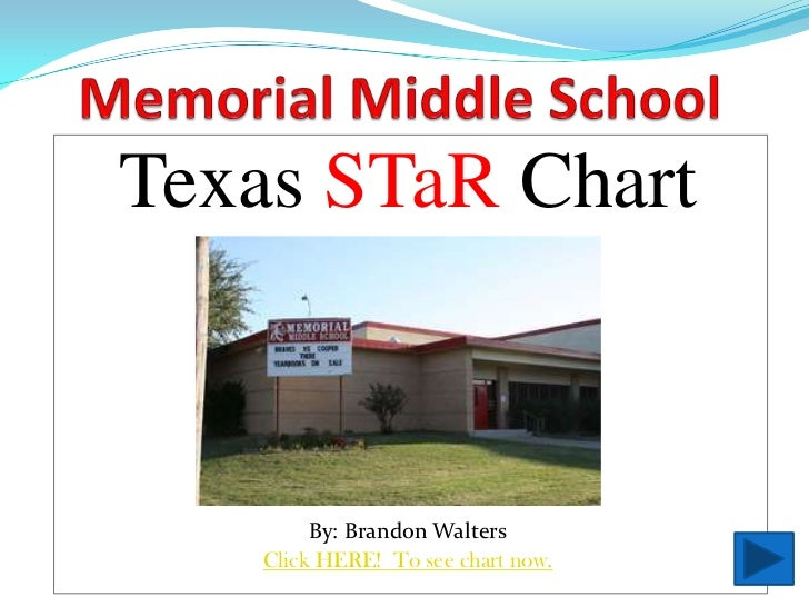MemorialMiddle School<br />Texas STaR Chart<br />By: Brandon Walters<br />