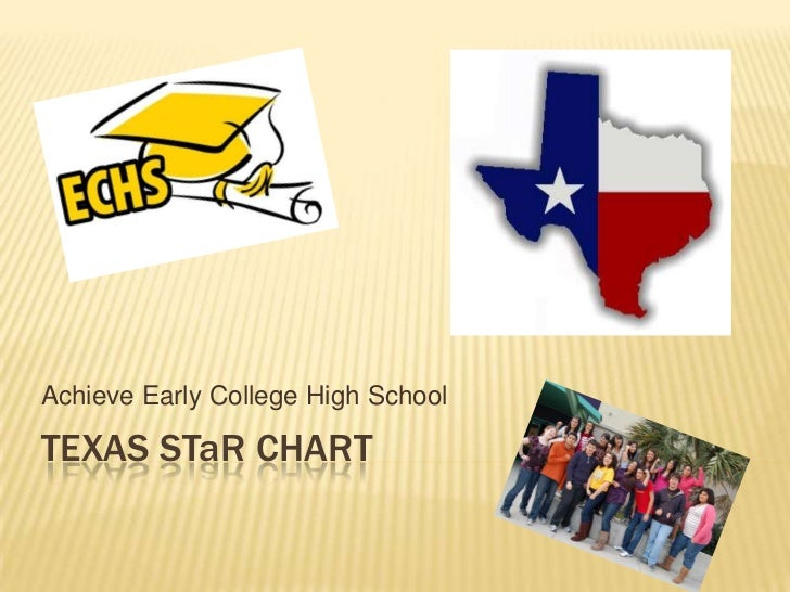 Achieve Early College High SchoolTEXAS STaR CHART