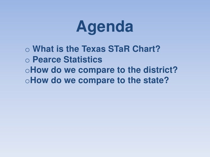 Agenda<br /><ul><li> What is the Texas STaR Chart?