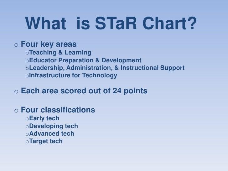 Pearce Statistics