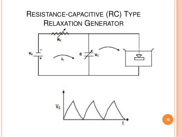 RESISTANCE-CAPACITIVE (RC) TYPE RELAXATION GENERATOR 19