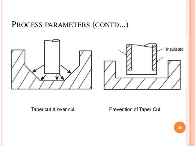 PROCESS PARAMETERS (CONTD..,) 29 Taper cut & over cut Prevention of Taper Cut Insulated