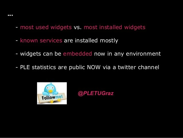 Analysis of widget usage- @PLETUGraz twitter channel used as data set- 4000 users over two years- Data include:- Users- Ti...