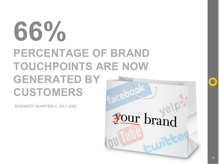 66% PERCENTAGE OF BRAND TOUCHPOINTS ARE NOW GENERATED BY CUSTOMERS MCKINSEY QUARTERLY, JULY 2009                          ...