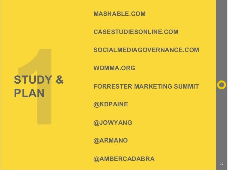 MASHABLE.COM            CASESTUDIESONLINE.COM     1           SOCIALMEDIAGOVERNANCE.COM            WOMMA.ORG  STUDY &   FO...