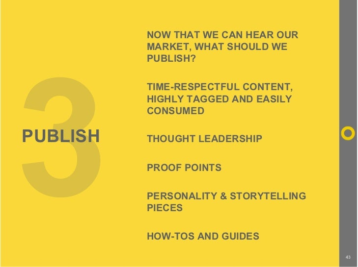 NOW THAT WE CAN HEAR OUR           MARKET, WHAT SHOULD WE     3           PUBLISH?            TIME-RESPECTFUL CONTENT,    ...