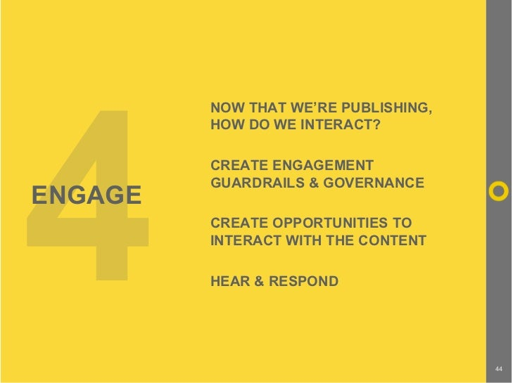 4          NOW THAT WE'RE PUBLISHING,          HOW DO WE INTERACT?           CREATE ENGAGEMENT          GUARDRAILS & GOVER...