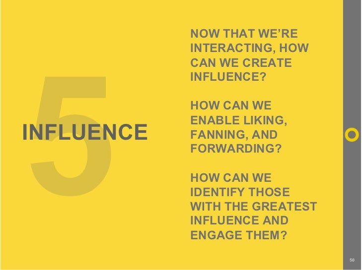 NOW THAT WE'RE             INTERACTING, HOW     5             CAN WE CREATE             INFLUENCE?              HOW CAN WE...