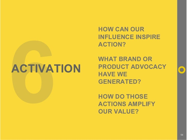 6              HOW CAN OUR              INFLUENCE INSPIRE              ACTION?               WHAT BRAND OR ACTIVATION   PR...